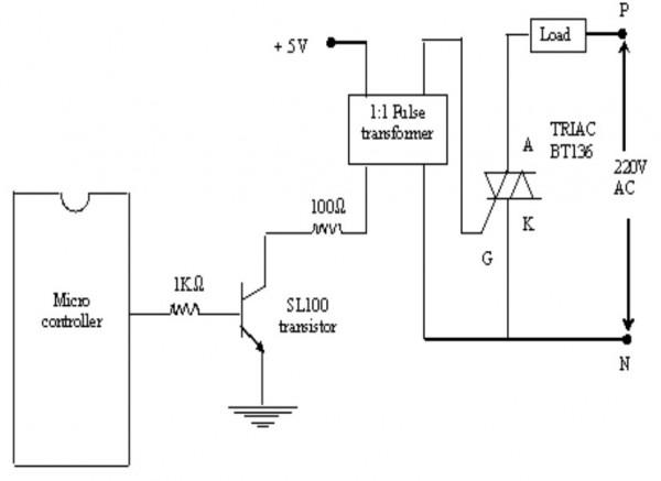 Rangkaian pengendali TRIAC dari mikrokontroler