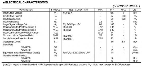 Spesifikasi ringkas op-amp 4558DD