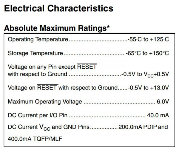 ATMega16 electrical characteristics, absolute maximum ratings