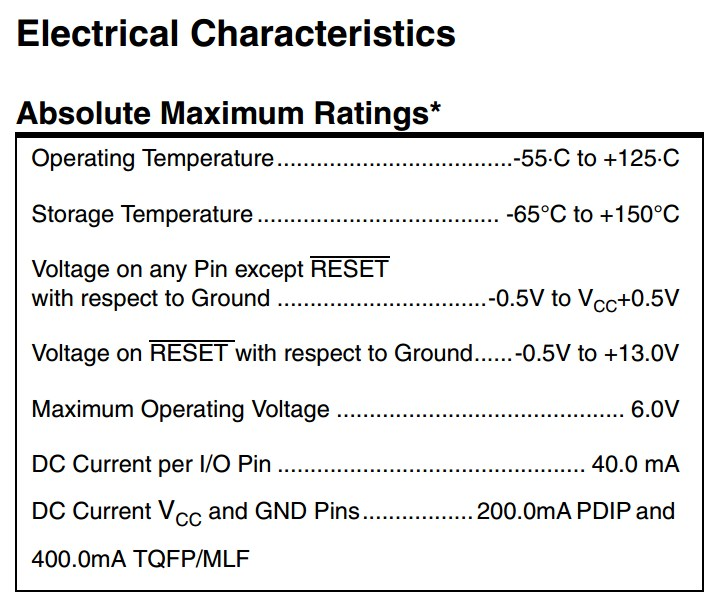 ATMega16 electrical characteristics, absolute maximum ratings