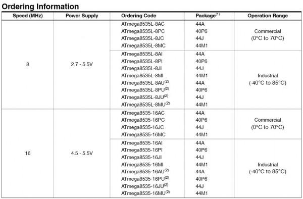 ATMega8535 ordering information
