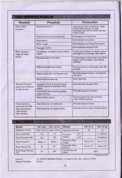 Manual halaman 8