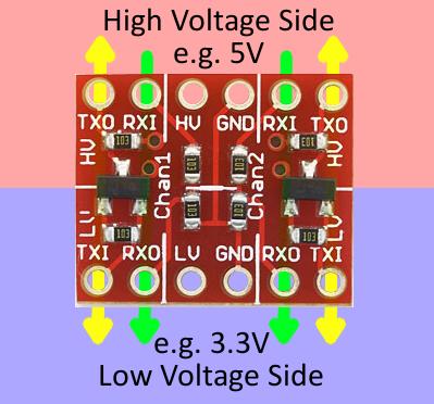 Arah sinyal pada level converter ex Sparkfun