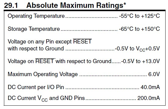 ATMega328 Absolute Maximum Ratings