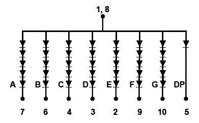 Contoh rangkaian dalam LED 7 segment besar