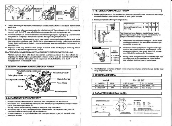 Manual Shimizu PS-128 BIT halaman 2 dan 3