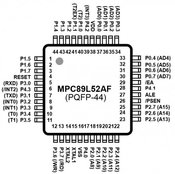 Mikrokontroler MPC89L52AF
