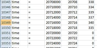 Data rekaman di Excel