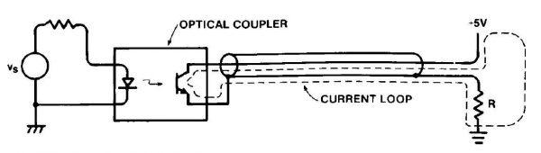 Solusi ground loop dengan coaxial dan optocoupler