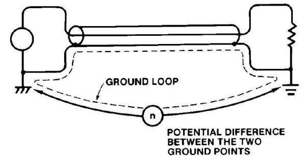 Masalah ground loop