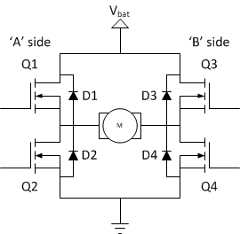 Perancangan Pengendali Motor Berbasis Mikrokontroler Elektrologi