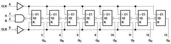 Diagram logika 74HC164 shift register sebagai output digital