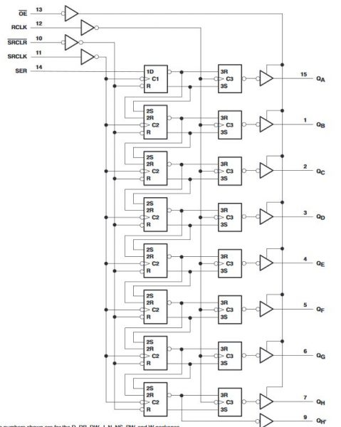 SNx4HC5958-Bit Shift RegistersWith 3-StateOutputRegisters