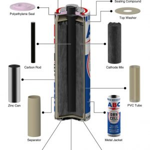 Konstruksi batere ABC tipe karbon seng