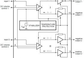 Rangkaian Penguat TDA7053