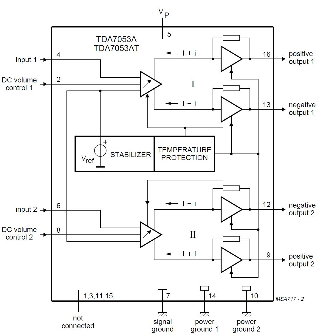 Blok Diagram TDA7053