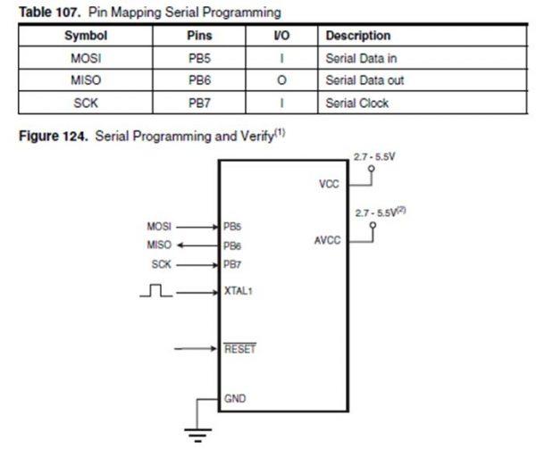 Rangkaian ISP ATMega8535