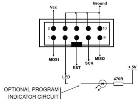 Konektor ISP standar STK200