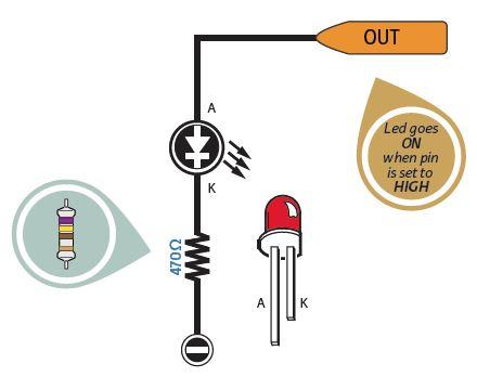 LED output