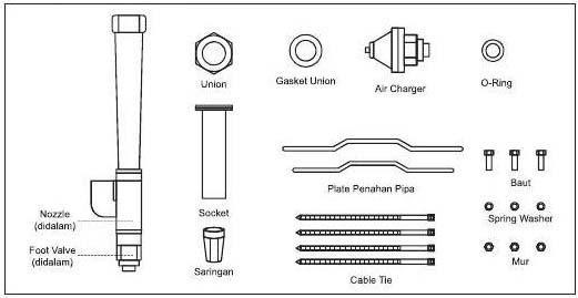 Komponen aksesori PC-165 BIT