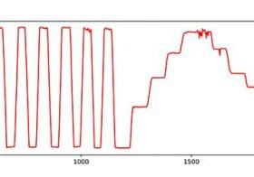 Potentiometer Response Measurement