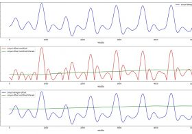 Heart Rate Signal Analysis