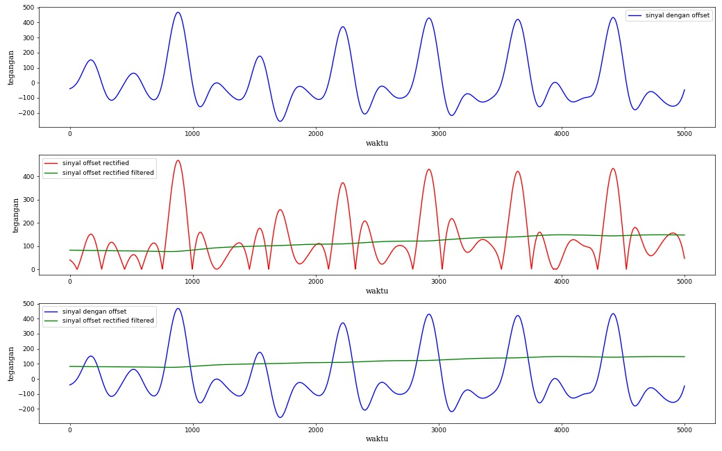 Various Heart Rate Signal