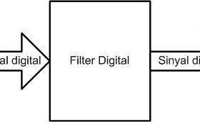 Electronic system with Analog signal and Digital signal