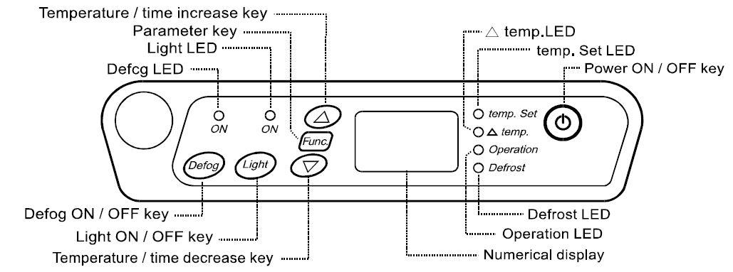 DEI-815E panel
