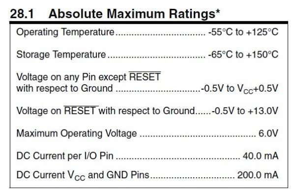 ATmega328 absolute maximum rating