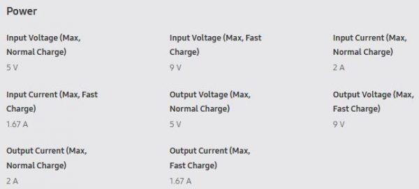 Spesifikasi Samsung Portable Battery 10000 mAh