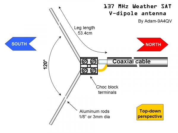 137 MHz Weather SAT V-Dipole antenna