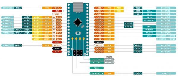 Daftar pin Arduino Nano  yang lebih detail