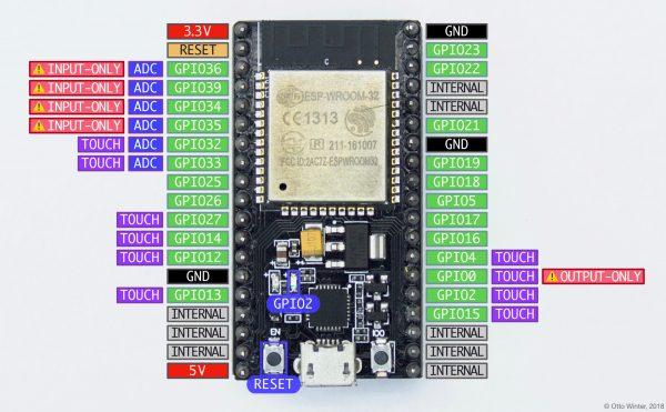 NodeMCU ESP32 / ESP32 DevkitC